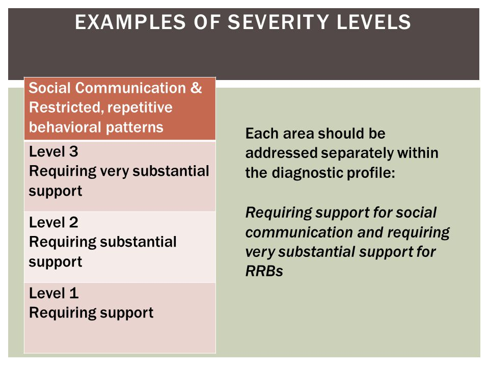 EXAMPLES OF SEVERITY LEVELS