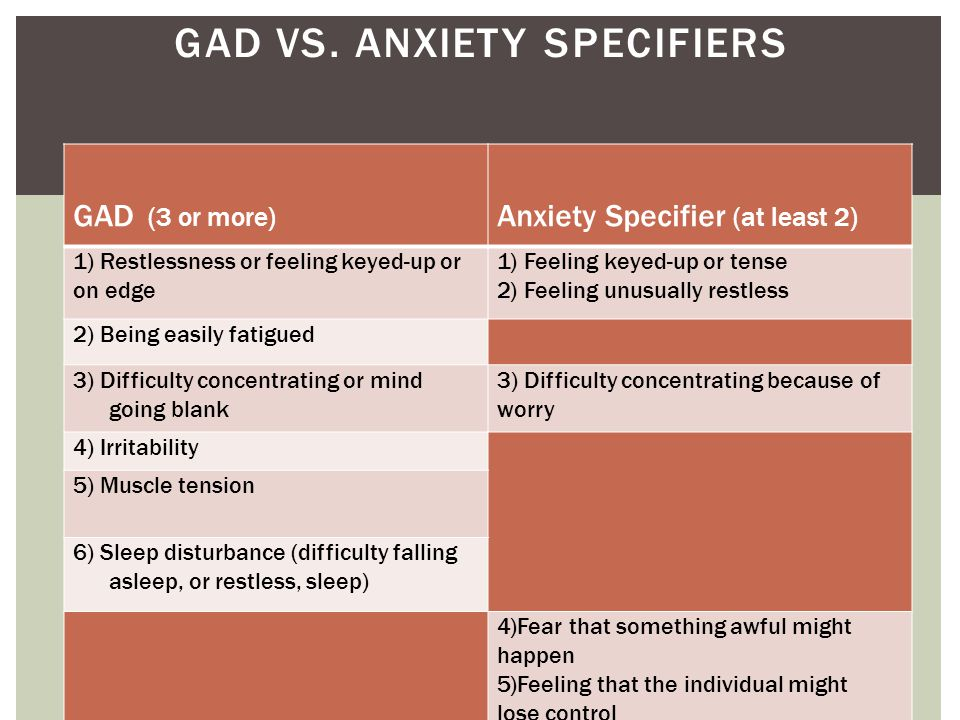 GAD VS. ANXIETY SPECIFIERS