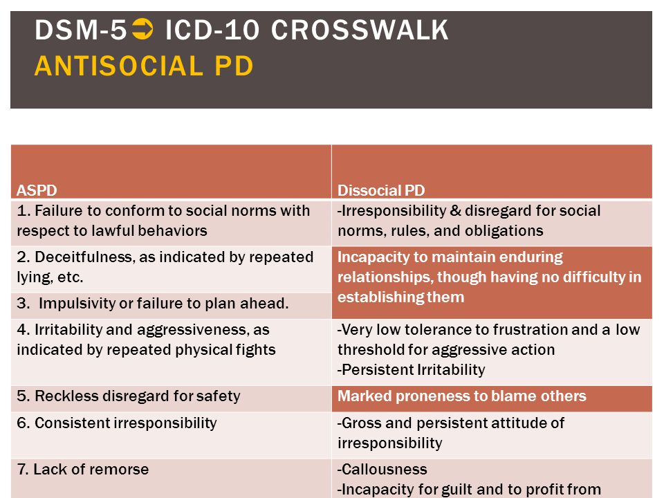 DSM-5 ICD-10 CROSSWALK ANTISOCIAL PD