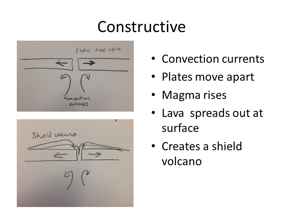 Constructive Convection currents Plates move apart Magma rises