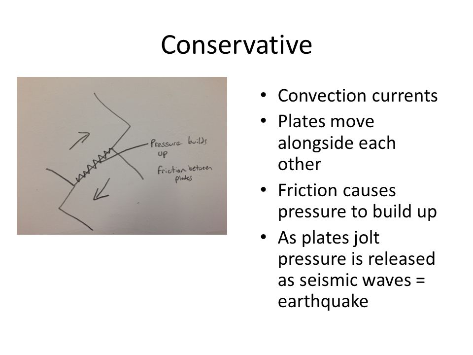Conservative Convection currents Plates move alongside each other