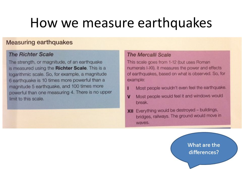 How we measure earthquakes
