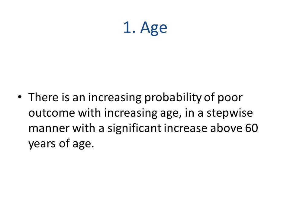 1. Age