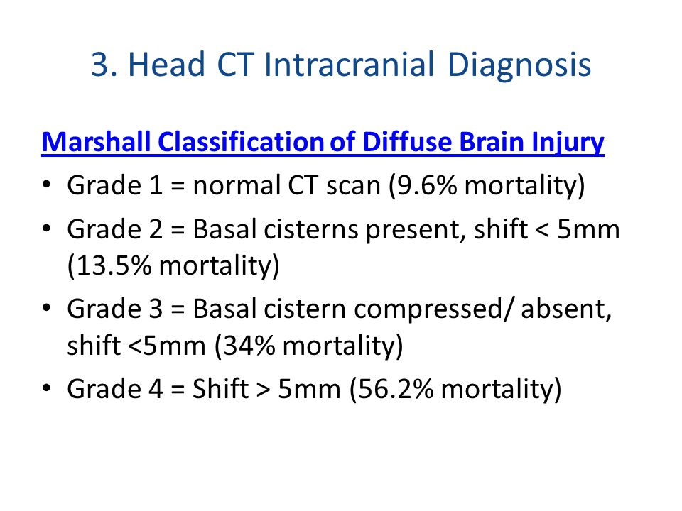 3. Head CT Intracranial Diagnosis