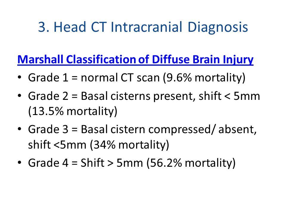 3. Head CT Intracranial Diagnosis