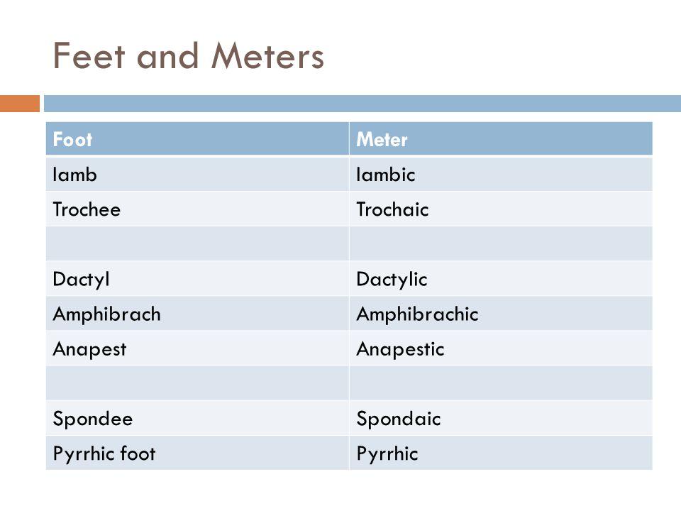 Feet and Meters Foot Meter Iamb Iambic Trochee Trochaic Dactyl