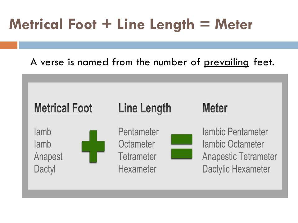 Metrical Foot + Line Length = Meter