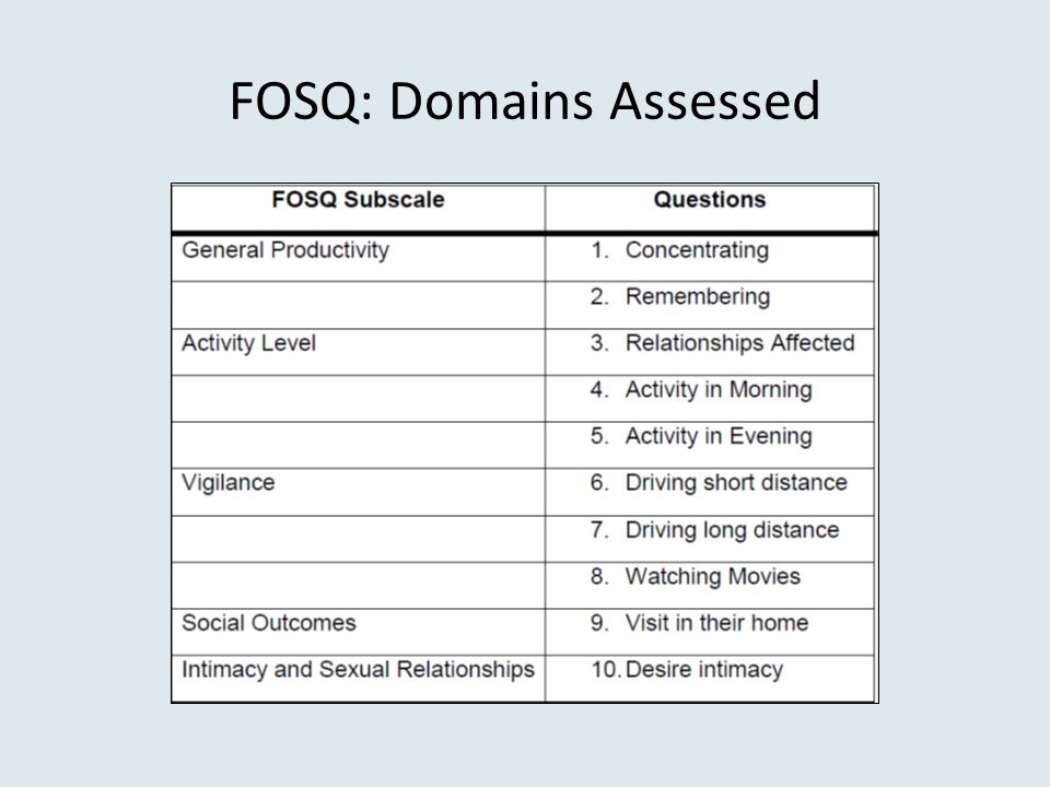 FOSQ: Domains Assessed