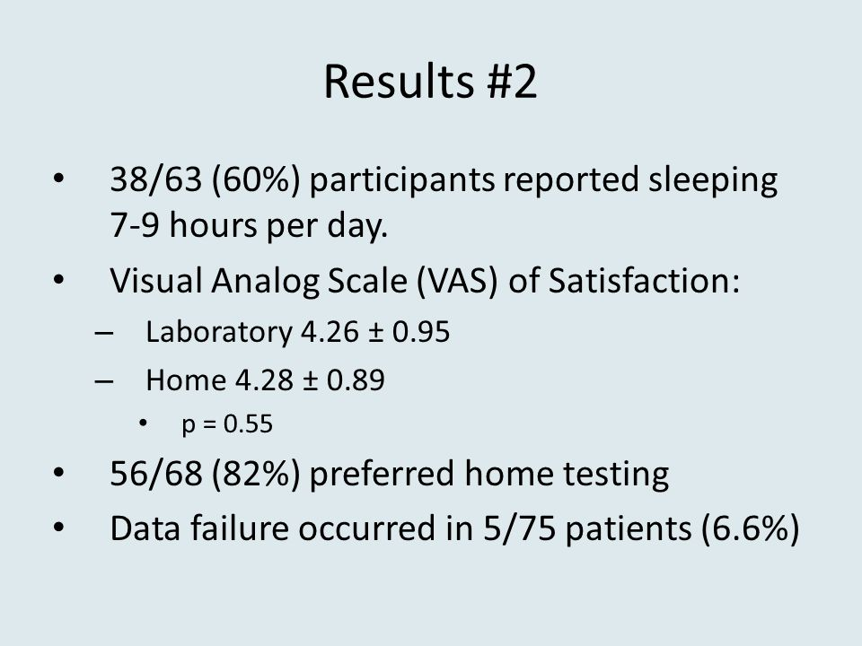 Results #2 38/63 (60%) participants reported sleeping 7-9 hours per day. Visual Analog Scale (VAS) of Satisfaction: