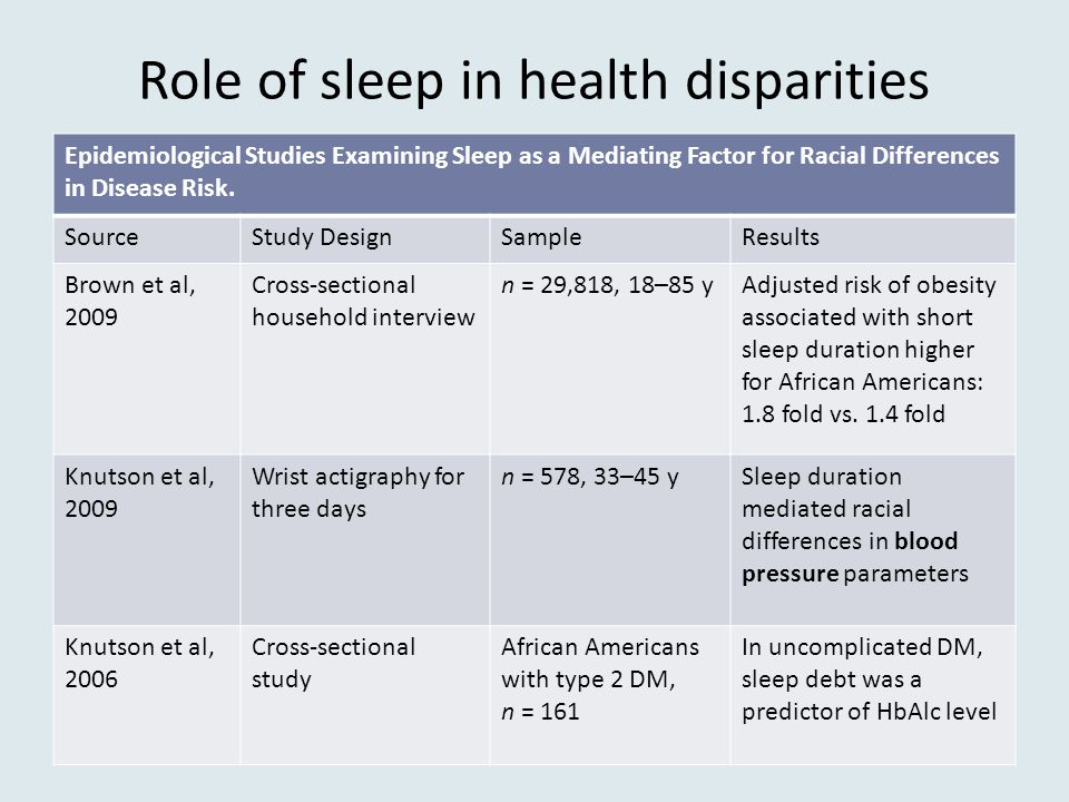 Role of sleep in health disparities