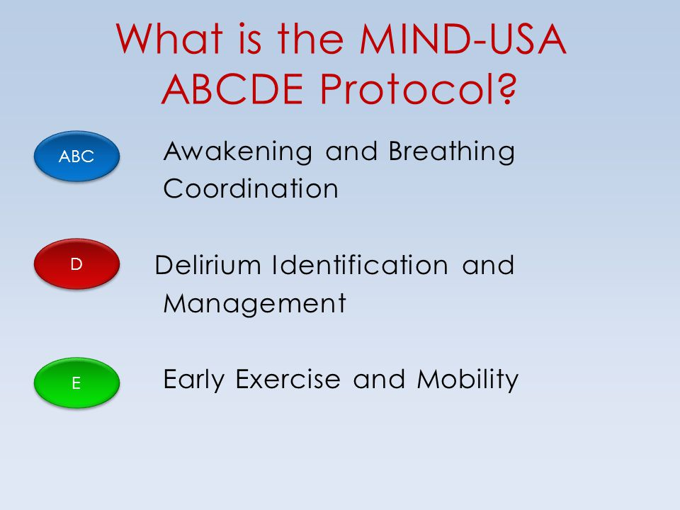 What is the MIND-USA ABCDE Protocol