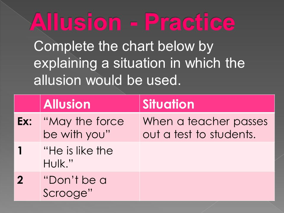 Allusion - Practice Complete the chart below by explaining a situation in which the allusion would be used.