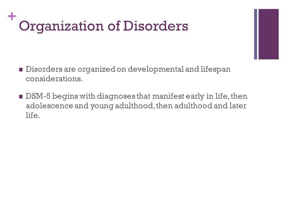 Organization of Disorders