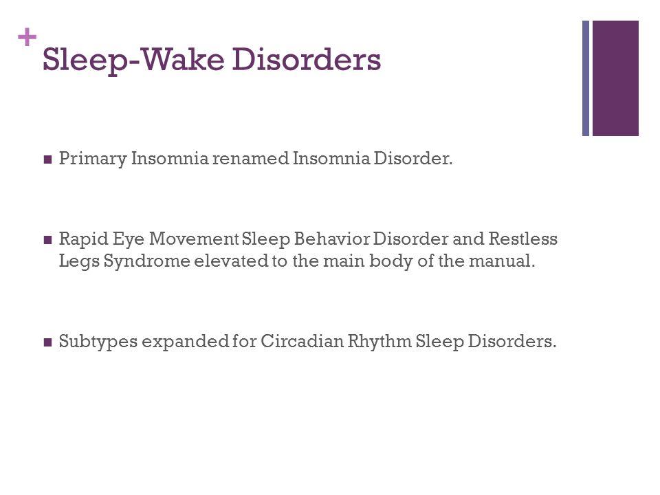 Sleep-Wake Disorders Primary Insomnia renamed Insomnia Disorder.