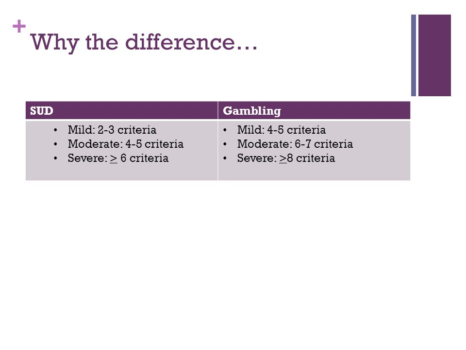 Why the difference… SUD Gambling Mild: 2-3 criteria