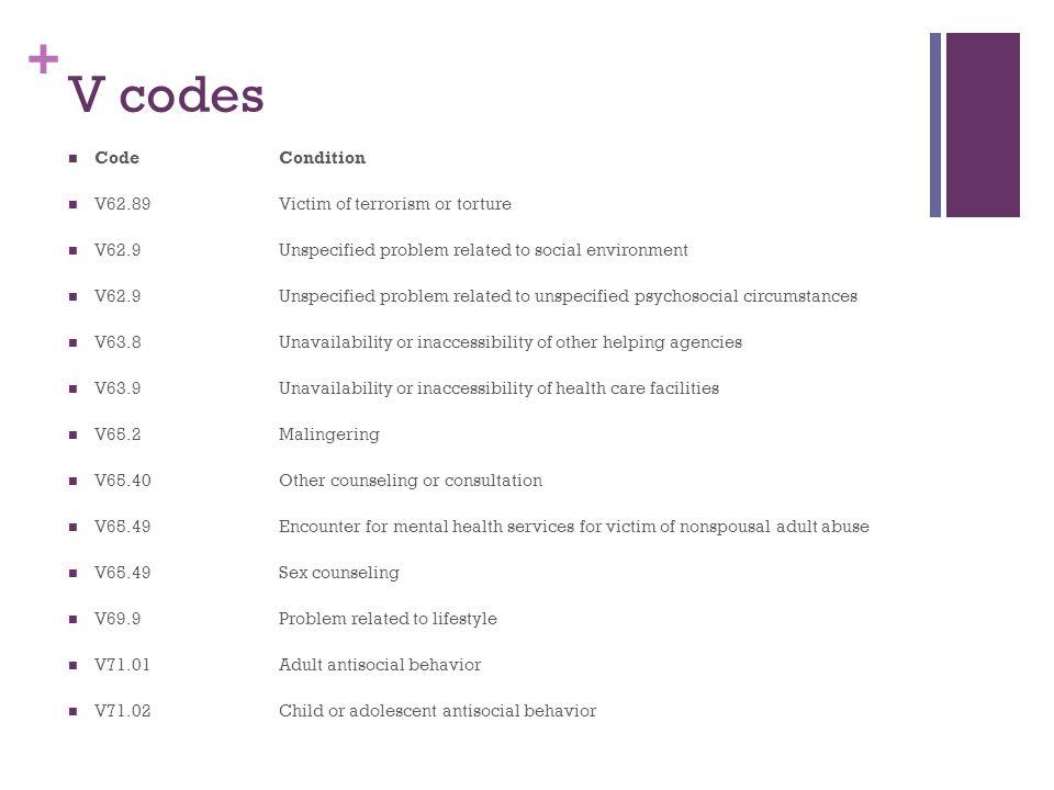 V codes Code Condition V62.89 Victim of terrorism or torture
