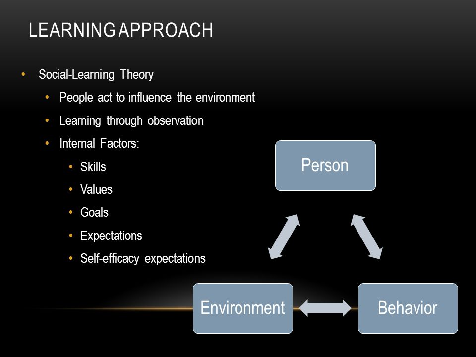 Learning Approach Social-Learning Theory