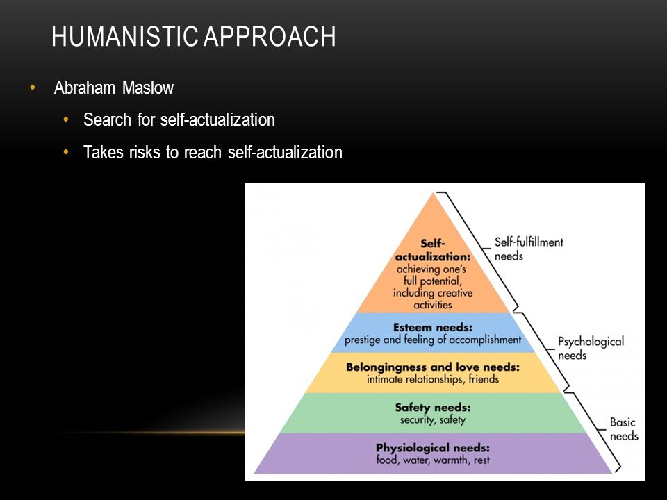 Humanistic Approach Abraham Maslow Search for self-actualization