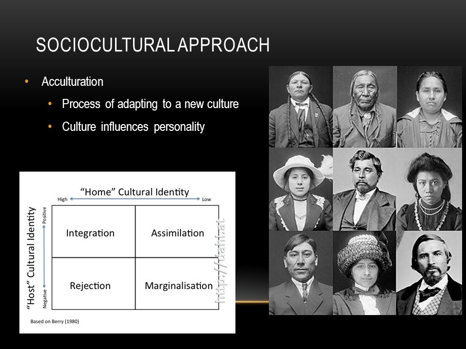 Sociocultural Approach