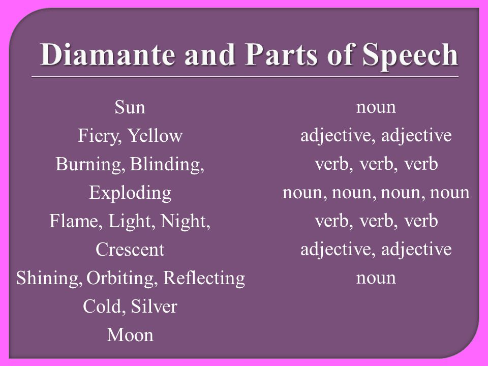 Diamante and Parts of Speech