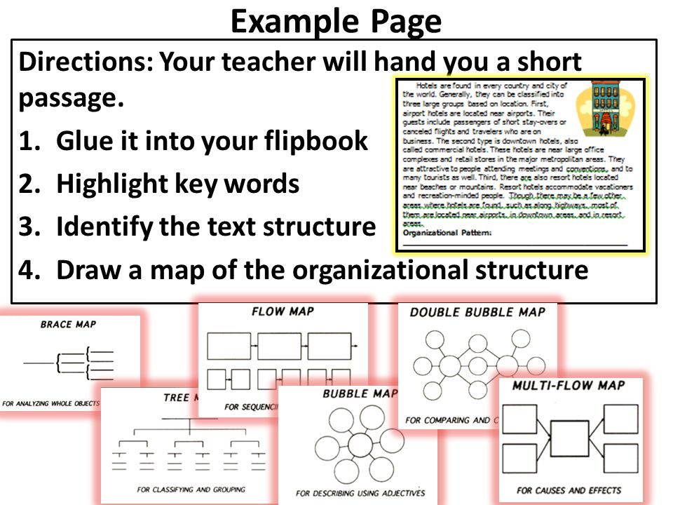 Example Page Directions: Your teacher will hand you a short passage.