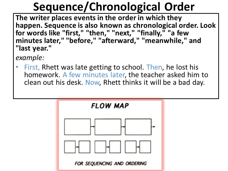 Sequence/Chronological Order  Example Of Chronological Order