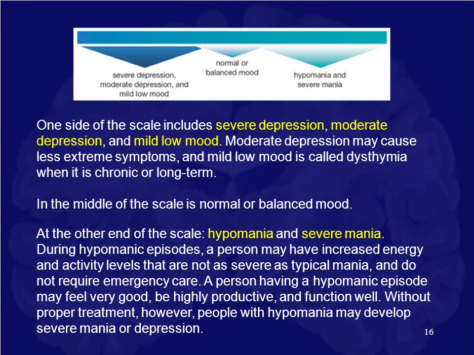 One side of the scale includes severe depression, moderate depression, and mild low mood. Moderate depression may cause less extreme symptoms, and mild low mood is called dysthymia when it is chronic or long-term.