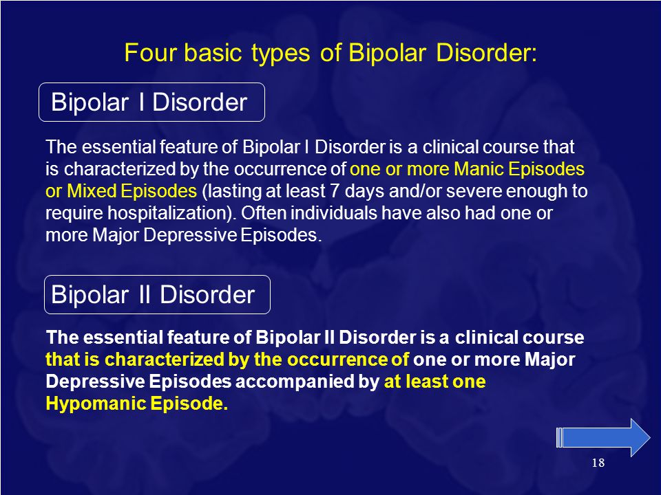 Four basic types of Bipolar Disorder:
