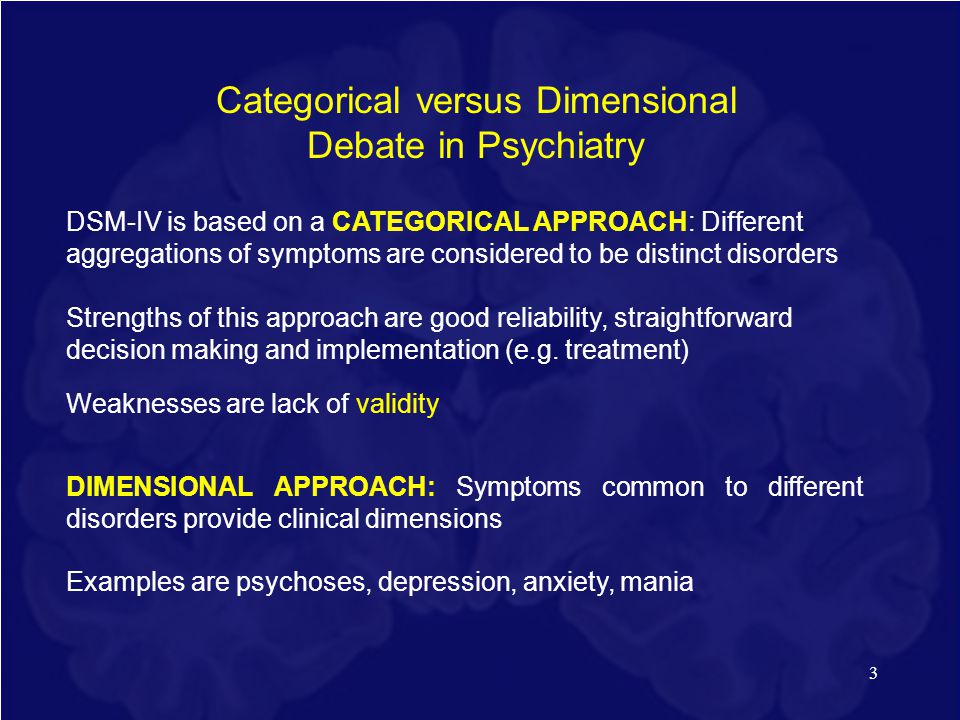 Categorical versus Dimensional Debate in Psychiatry