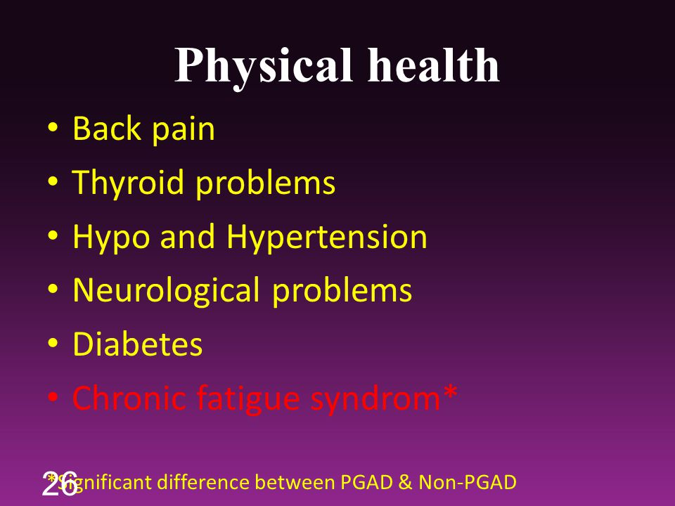 Physical health Back pain Thyroid problems Hypo and Hypertension