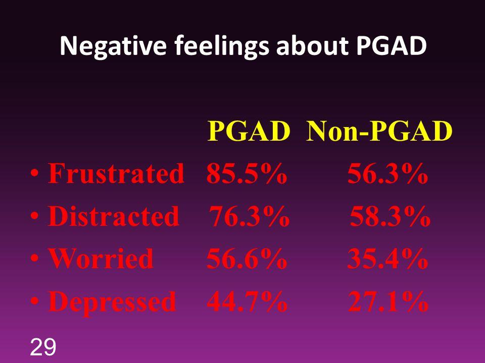 Negative feelings about PGAD