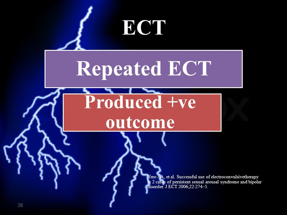 Repeated ECT ECT Produced +ve outcome