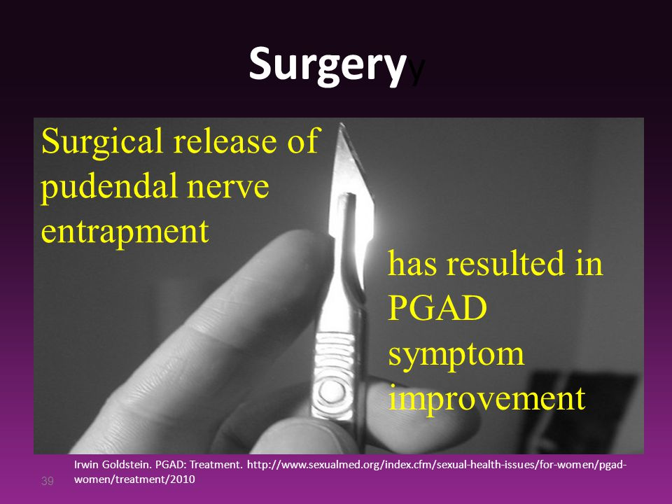 Surgeryy Surgical release of pudendal nerve entrapment