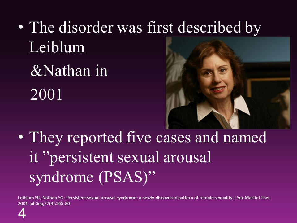 The disorder was first described by Leiblum &Nathan in 2001