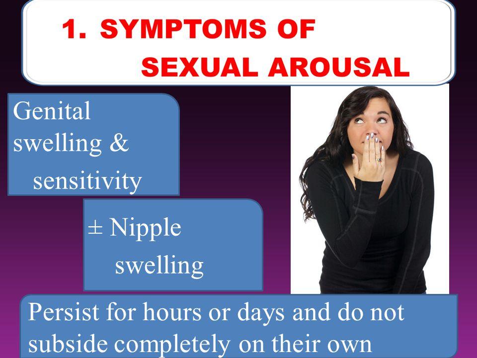 Genital swelling & sensitivity. ± Nipple. swelling.