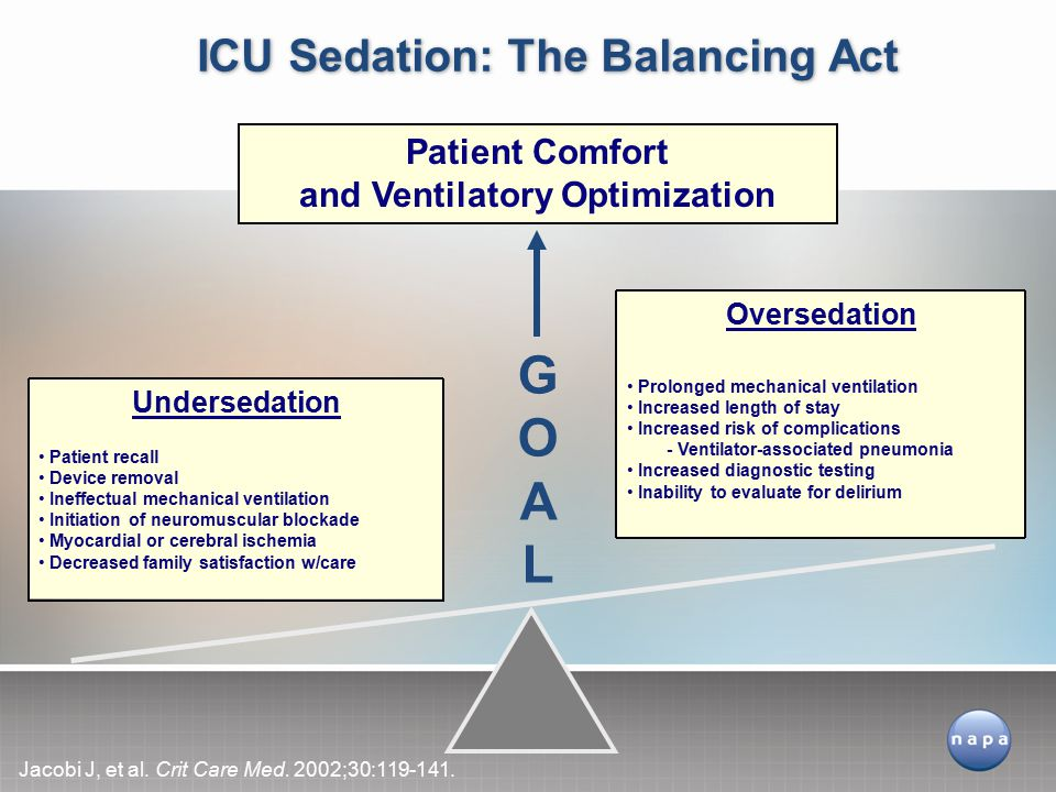 ICU Sedation: The Balancing Act