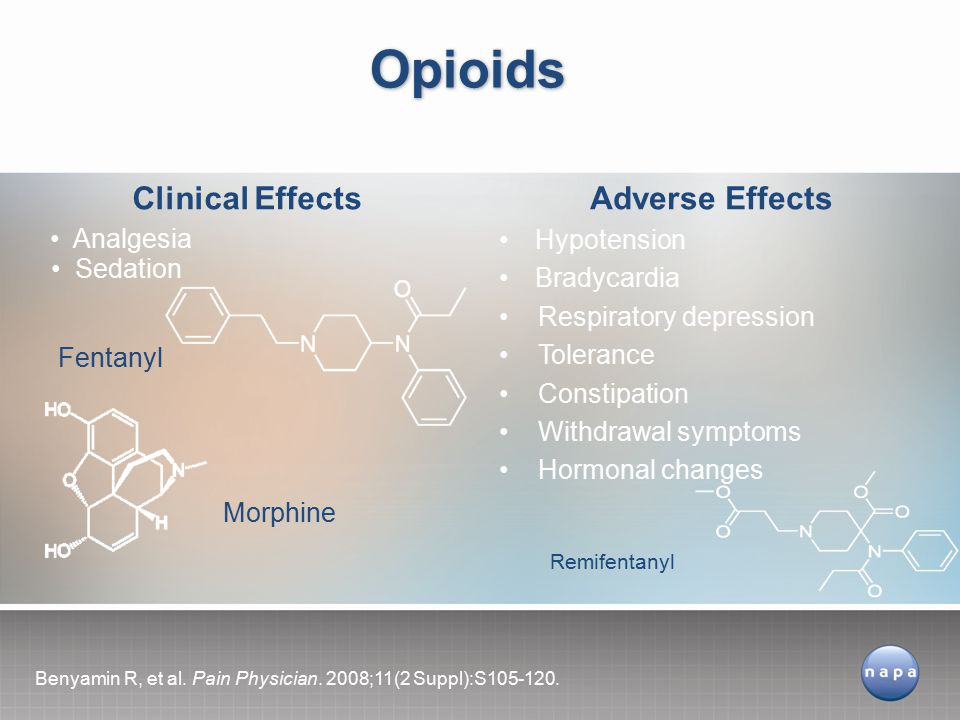 Opioids Clinical Effects Adverse Effects Analgesia Hypotension