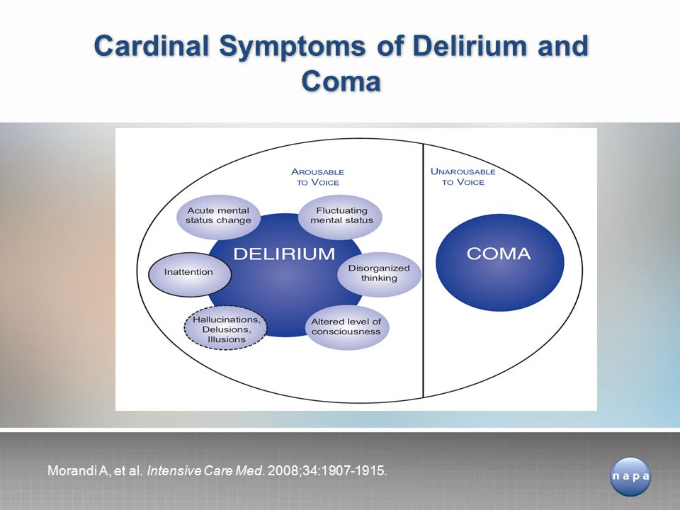Cardinal Symptoms of Delirium and Coma