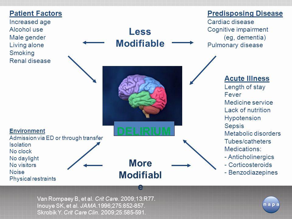 DELIRIUM Less Modifiable More Modifiable Patient Factors