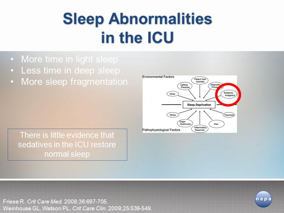 Sleep Abnormalities in the ICU