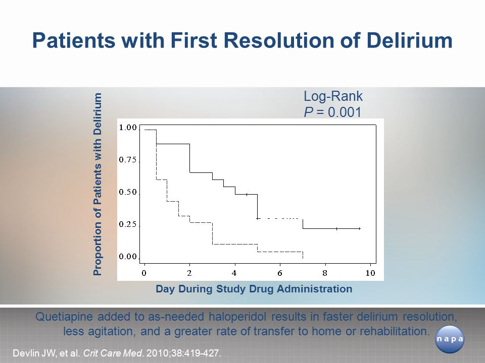 Patients with First Resolution of Delirium