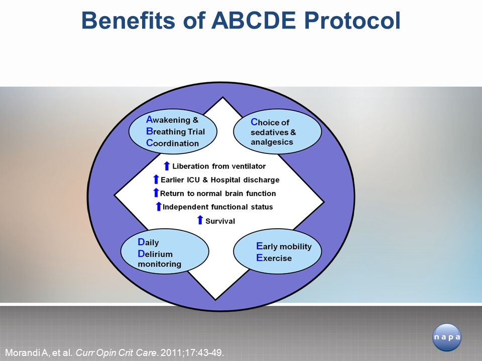 Benefits of ABCDE Protocol