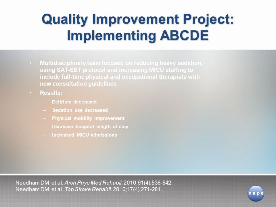 Quality Improvement Project: Implementing ABCDE