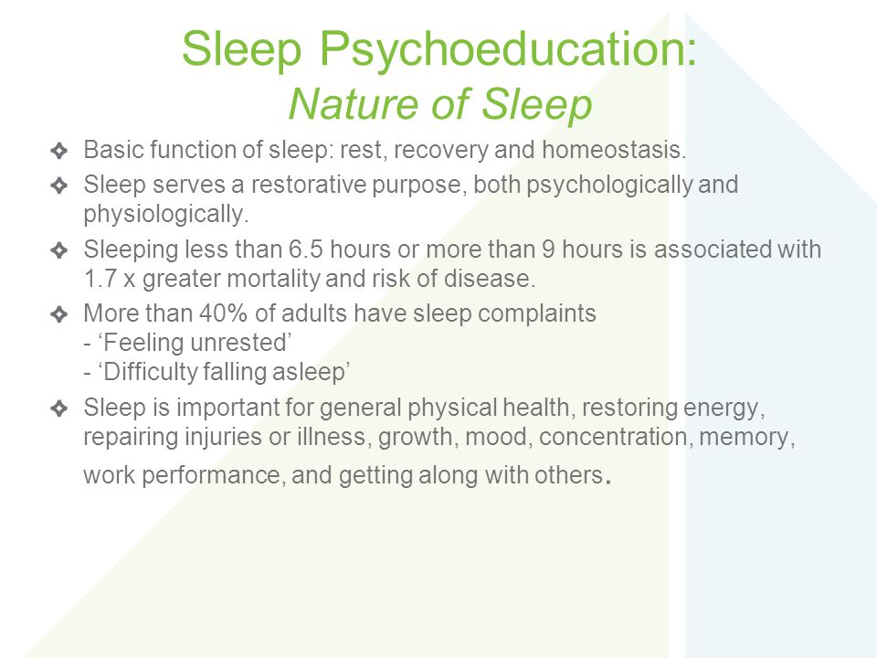 Sleep Psychoeducation: Nature of Sleep