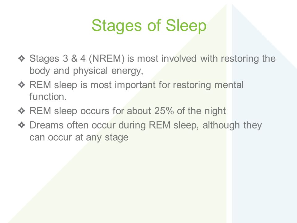 Stages of Sleep Stages 3 & 4 (NREM) is most involved with restoring the body and physical energy,