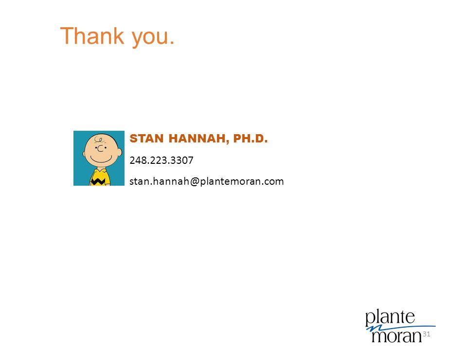 Thank you. STAN HANNAH, PH.D. 248.223.3307 stan.hannah@plantemoran.com