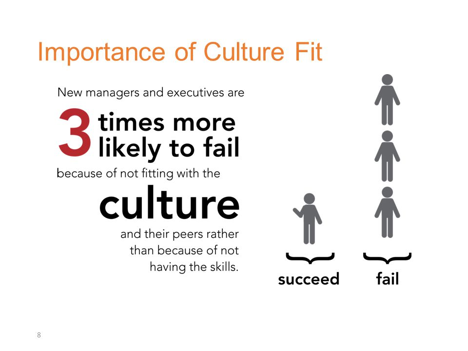 Importance of Culture Fit