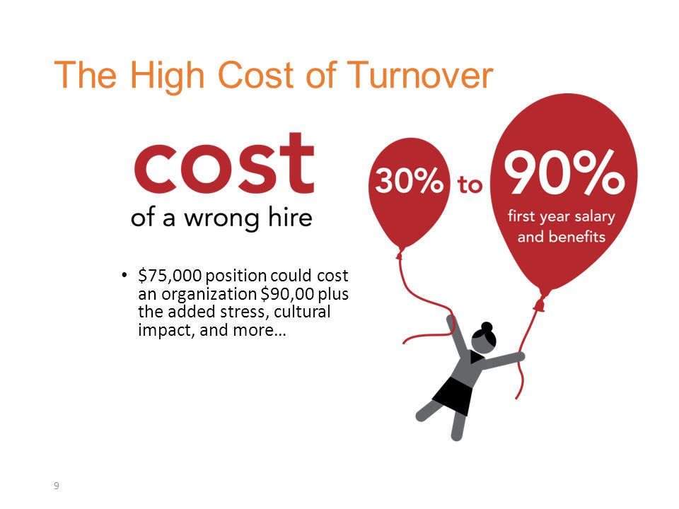 The High Cost of Turnover