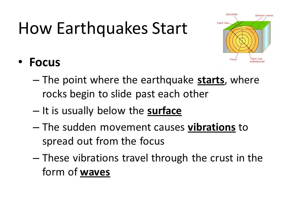 How Earthquakes Start Focus