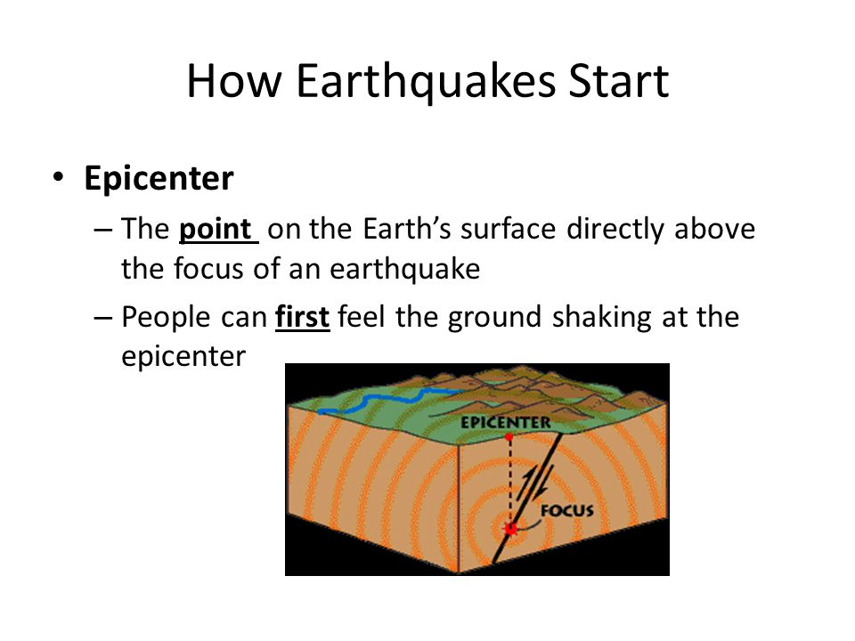 How Earthquakes Start Epicenter